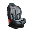 Κάθισμα Αυτοκινήτου Apex 360° Isofix Mint 925-184 - image 905-188-7-135x135 on https://www.bebestars.gr