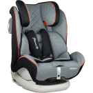 Κάθισμα Αυτοκινήτου Apex 360° Isofix Mint 925-184 - image 922-186-135x135 on https://www.bebestars.gr