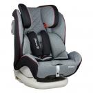 Κάθισμα Αυτοκινήτου Apex 360° Isofix Mint 925-184 - image 922-186-6-135x135 on https://www.bebestars.gr