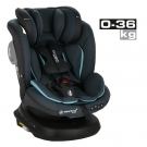 Κάθισμα Αυτοκινήτου Apex 360° Isofix Mint 925-184 - image 912-184-1-135x135 on https://www.bebestars.gr