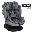 Κάθισμα Αυτοκινήτου Apex 360° Isofix Mint 925-184 - image 912-186-1-135x135 on https://www.bebestars.gr